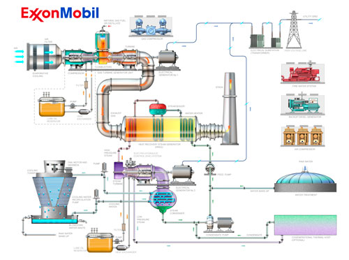 sains ting 3 ( form 3 ) – pmr   anjung sains makmal 3   page 7 power plant schematic drawing gas power plant schematic diagram