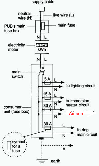 Electrical power supply for homes | Anjung Sains Makmal 3
